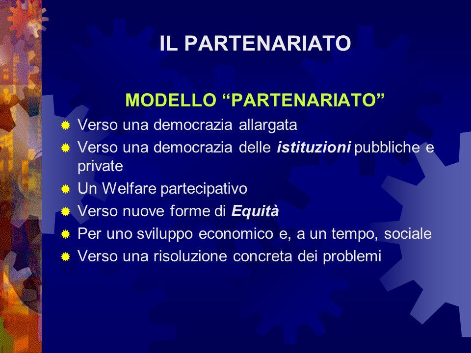 IL PARTENARIATO MODELLO PARTENARIATO Verso una democrazia allargata Verso una democrazia delle istituzioni pubbliche e private Un Welfare partecipativ
