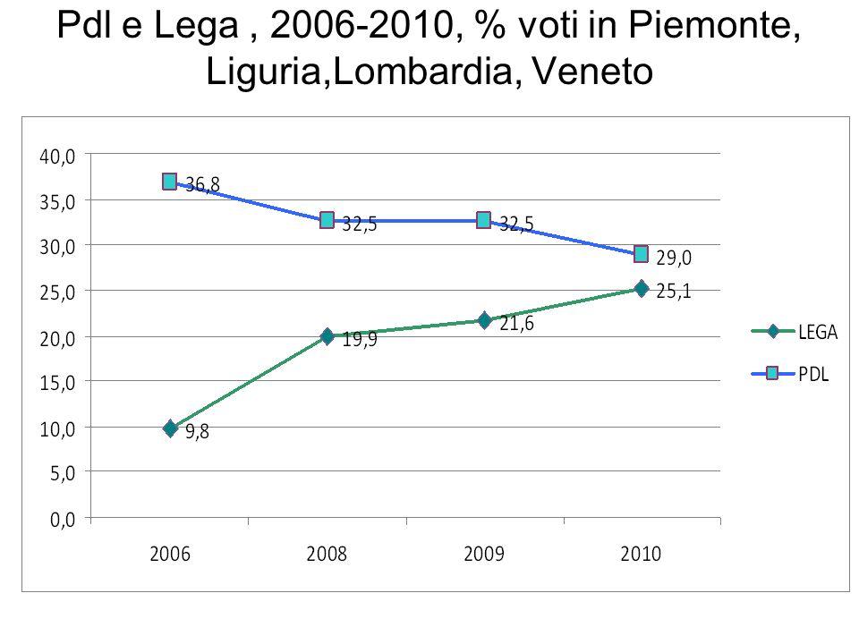Pdl e Lega, 2006-2010, % voti in Piemonte, Liguria,Lombardia, Veneto