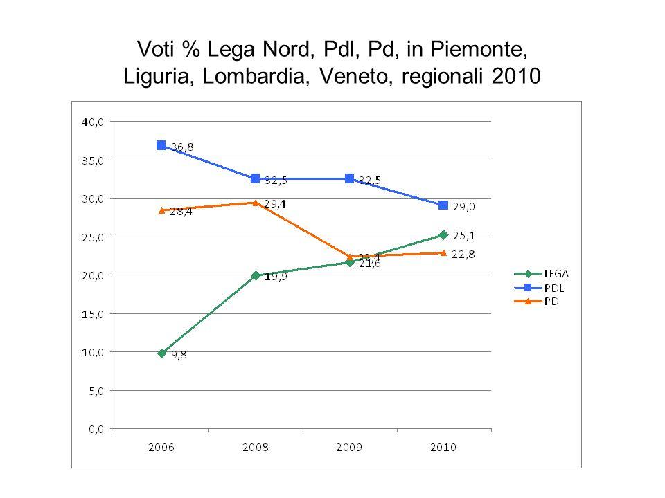 Voti % Lega Nord, Pdl, Pd, in Piemonte, Liguria, Lombardia, Veneto, regionali 2010