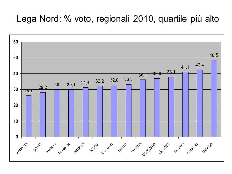 Lega Nord: % voto, regionali 2010, quartile più alto