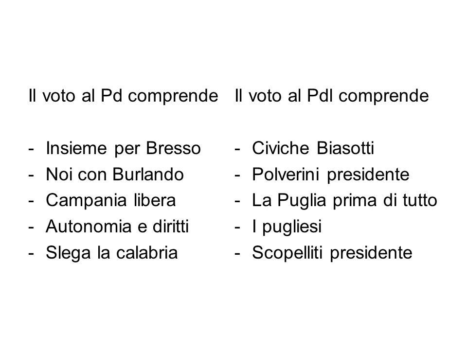 Il voto al Pd comprende -Insieme per Bresso -Noi con Burlando -Campania libera -Autonomia e diritti -Slega la calabria Il voto al Pdl comprende -Civiche Biasotti -Polverini presidente -La Puglia prima di tutto -I pugliesi -Scopelliti presidente
