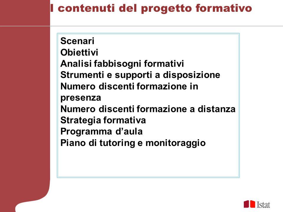 I contenuti del progetto formativo Scenari Obiettivi Analisi fabbisogni formativi Strumenti e supporti a disposizione Numero discenti formazione in pr