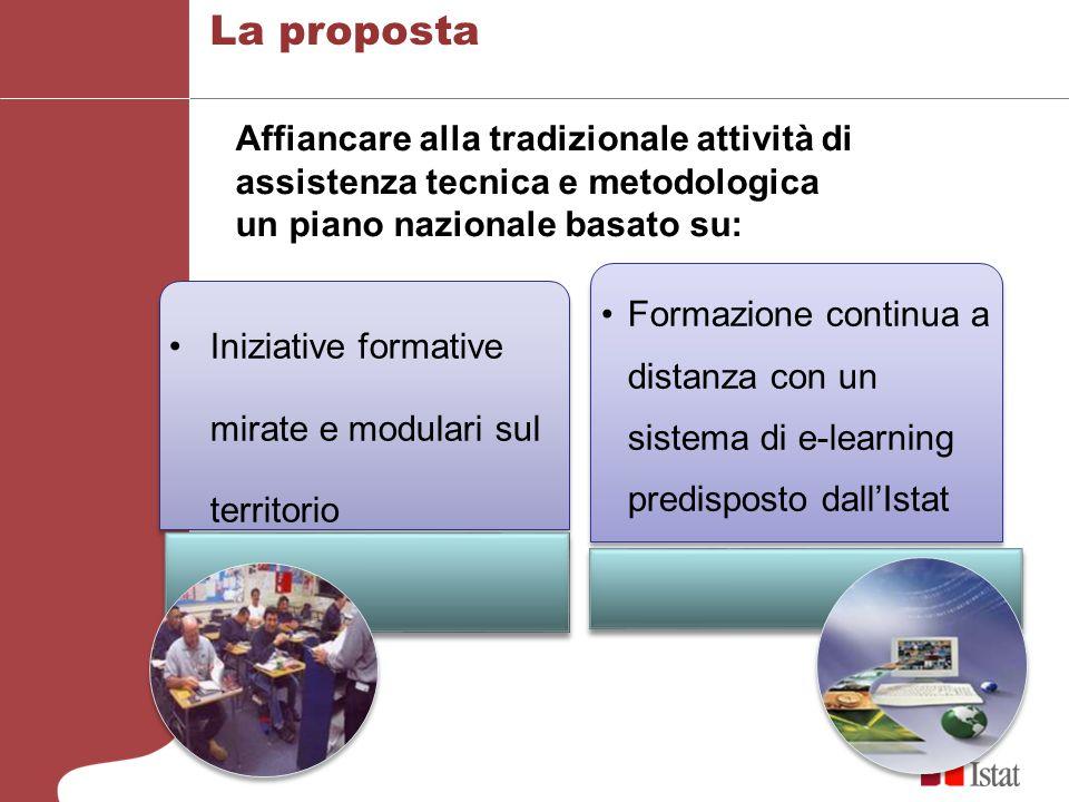 La proposta Iniziative formative mirate e modulari sul territorio Formazione continua a distanza con un sistema di e-learning predisposto dallIstat Af