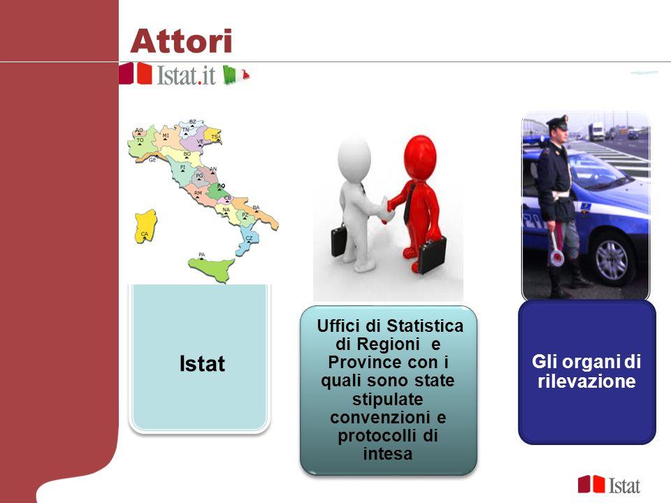 Attori Uffici di Statistica di Regioni e Province con i quali sono state stipulate convenzioni e protocolli di intesa Istat Gli organi di rilevazione