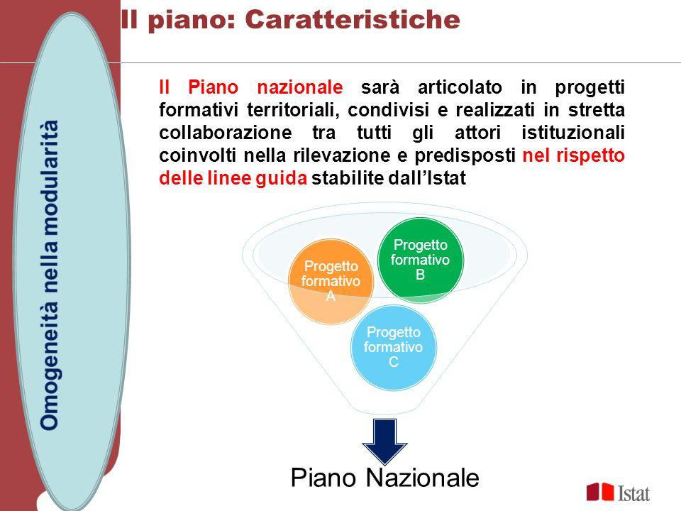 Il piano: Caratteristiche Il Piano nazionale sarà articolato in progetti formativi territoriali, condivisi e realizzati in stretta collaborazione tra