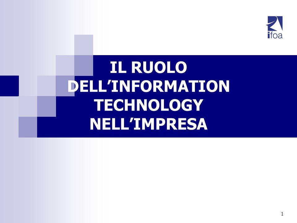1 IL RUOLO DELLINFORMATION TECHNOLOGY NELLIMPRESA
