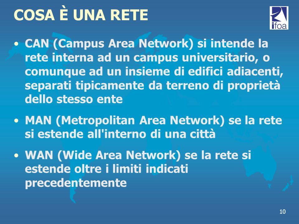 10 COSA È UNA RETE CAN (Campus Area Network) si intende la rete interna ad un campus universitario, o comunque ad un insieme di edifici adiacenti, sep