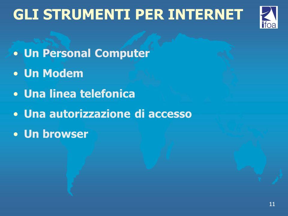 11 GLI STRUMENTI PER INTERNET Un Personal Computer Un Modem Una linea telefonica Una autorizzazione di accesso Un browser