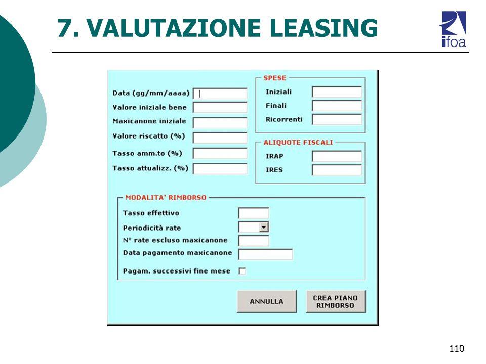 110 7. VALUTAZIONE LEASING