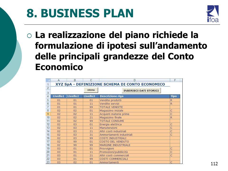 112 8. BUSINESS PLAN La realizzazione del piano richiede la formulazione di ipotesi sullandamento delle principali grandezze del Conto Economico