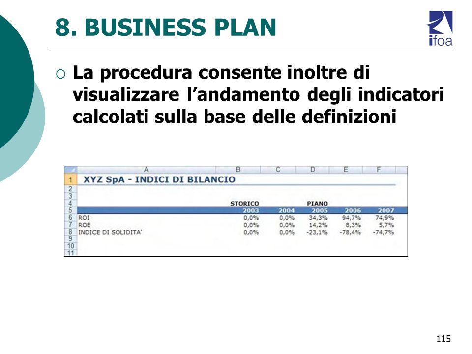 115 8. BUSINESS PLAN La procedura consente inoltre di visualizzare landamento degli indicatori calcolati sulla base delle definizioni