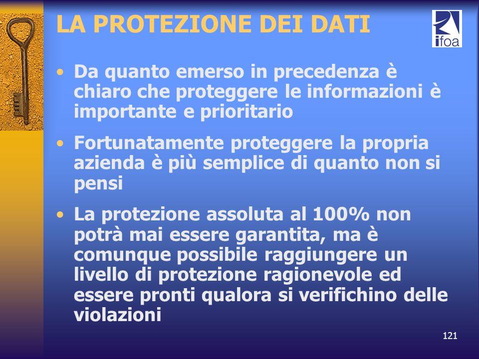 121 LA PROTEZIONE DEI DATI Da quanto emerso in precedenza è chiaro che proteggere le informazioni è importante e prioritario Fortunatamente proteggere