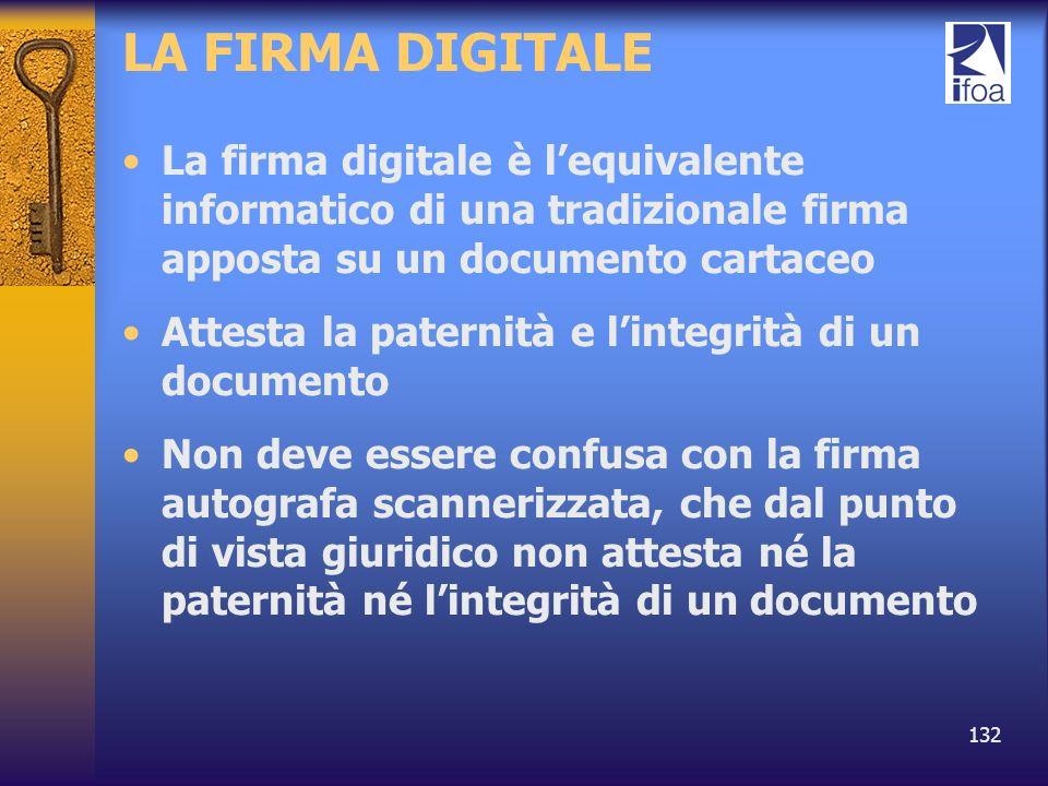 132 LA FIRMA DIGITALE La firma digitale è lequivalente informatico di una tradizionale firma apposta su un documento cartaceo Attesta la paternità e l