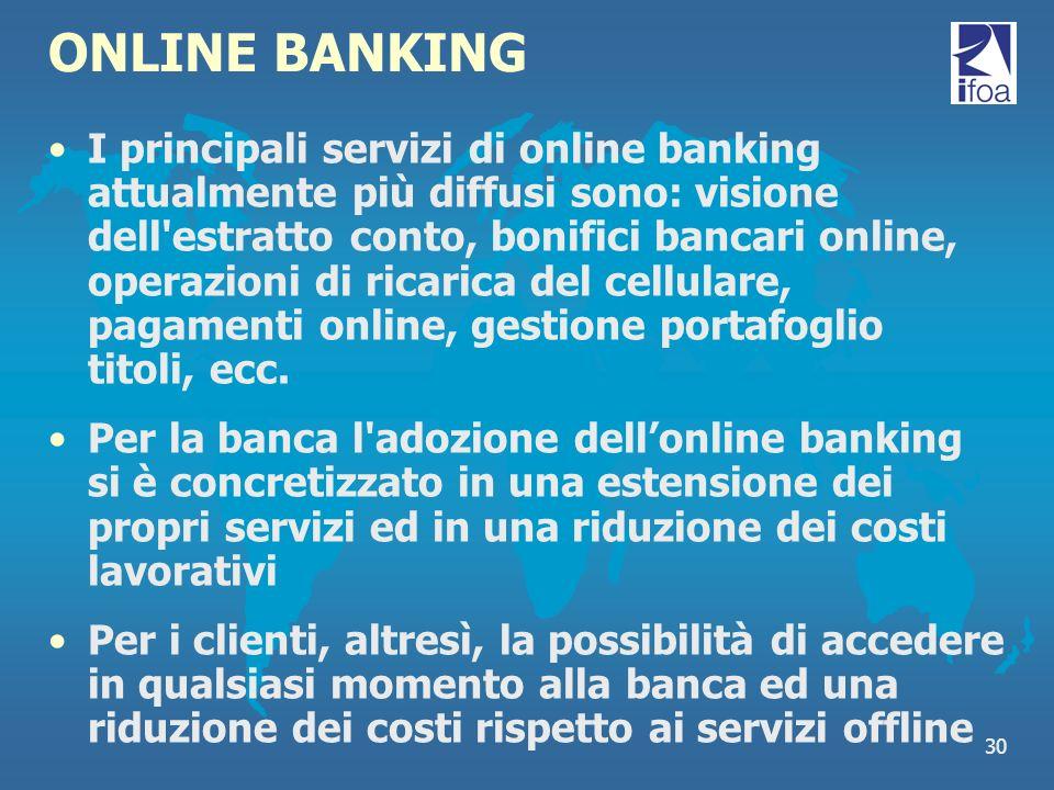 30 ONLINE BANKING I principali servizi di online banking attualmente più diffusi sono: visione dell'estratto conto, bonifici bancari online, operazion