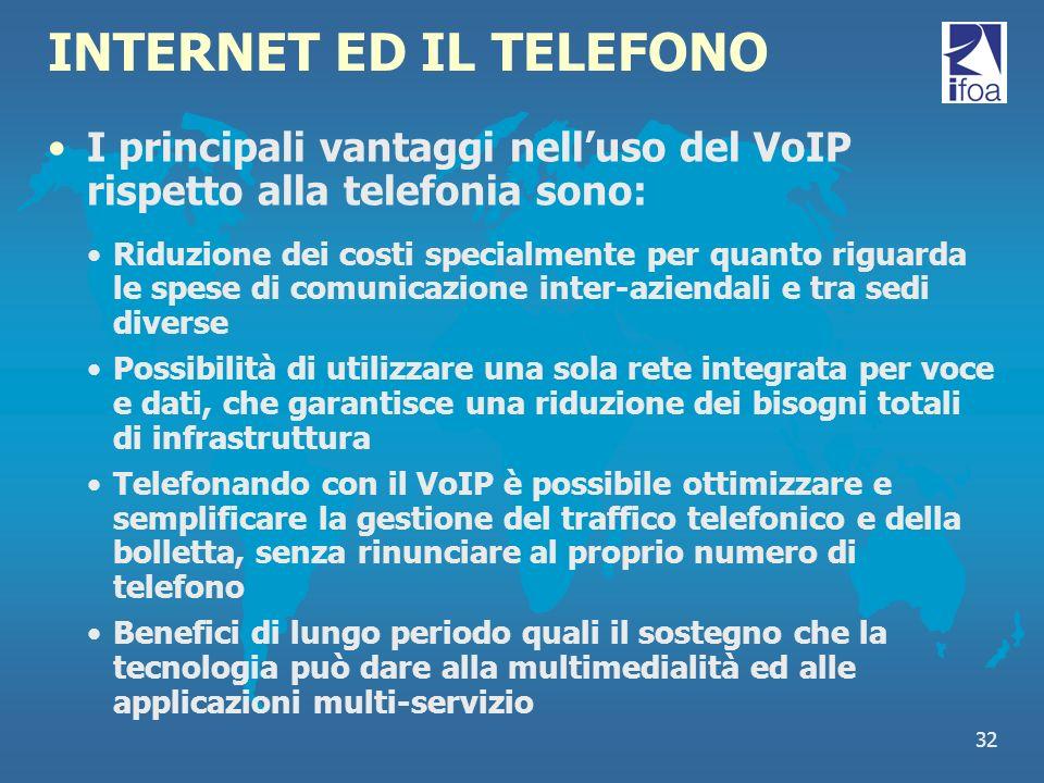 32 INTERNET ED IL TELEFONO I principali vantaggi nelluso del VoIP rispetto alla telefonia sono: Riduzione dei costi specialmente per quanto riguarda l