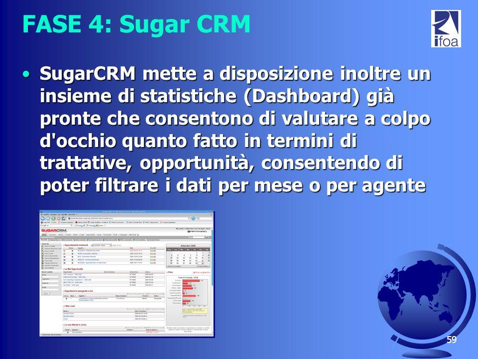59 FASE 4: Sugar CRM SugarCRM mette a disposizione inoltre un insieme di statistiche (Dashboard) già pronte che consentono di valutare a colpo d'occhi