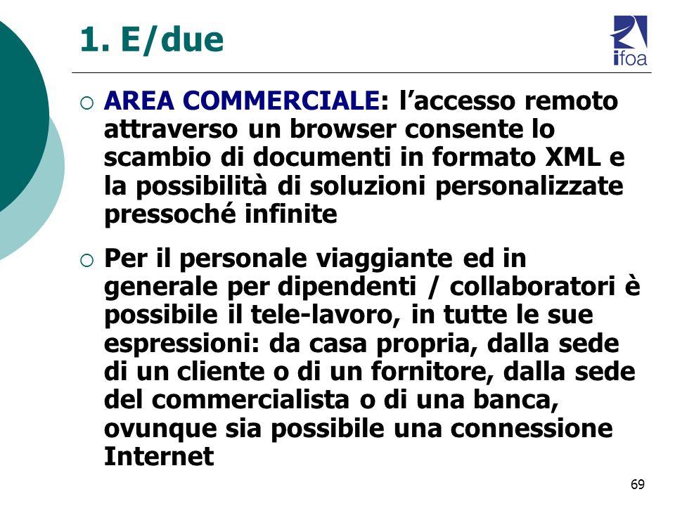 69 1. E/due AREA COMMERCIALE: laccesso remoto attraverso un browser consente lo scambio di documenti in formato XML e la possibilità di soluzioni pers