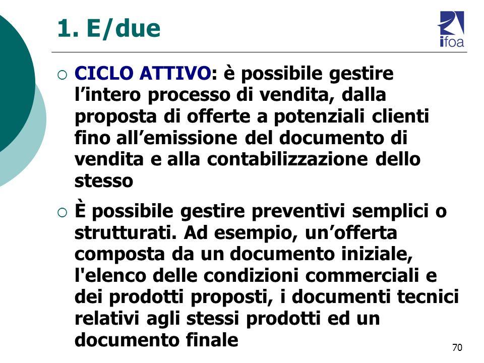 70 1. E/due CICLO ATTIVO: è possibile gestire lintero processo di vendita, dalla proposta di offerte a potenziali clienti fino allemissione del docume