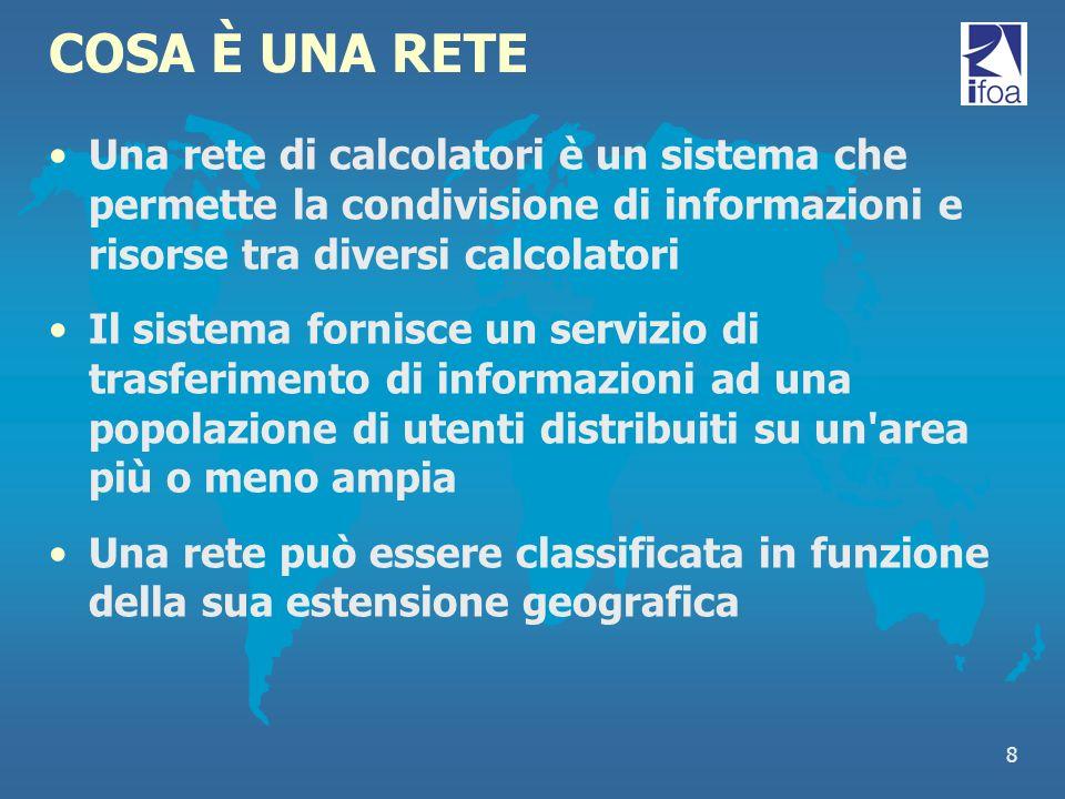 8 COSA È UNA RETE Una rete di calcolatori è un sistema che permette la condivisione di informazioni e risorse tra diversi calcolatori Il sistema forni