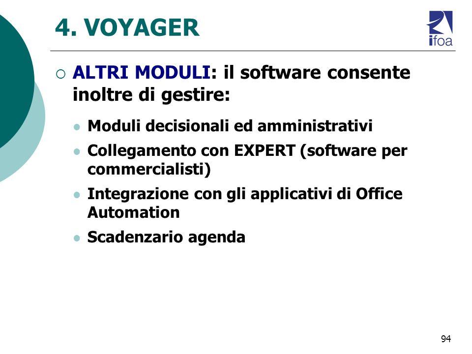 94 4. VOYAGER ALTRI MODULI: il software consente inoltre di gestire: Moduli decisionali ed amministrativi Collegamento con EXPERT (software per commer