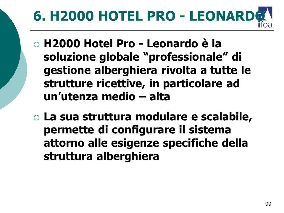 99 6. H2000 HOTEL PRO - LEONARDO H2000 Hotel Pro - Leonardo è la soluzione globale professionale di gestione alberghiera rivolta a tutte le strutture