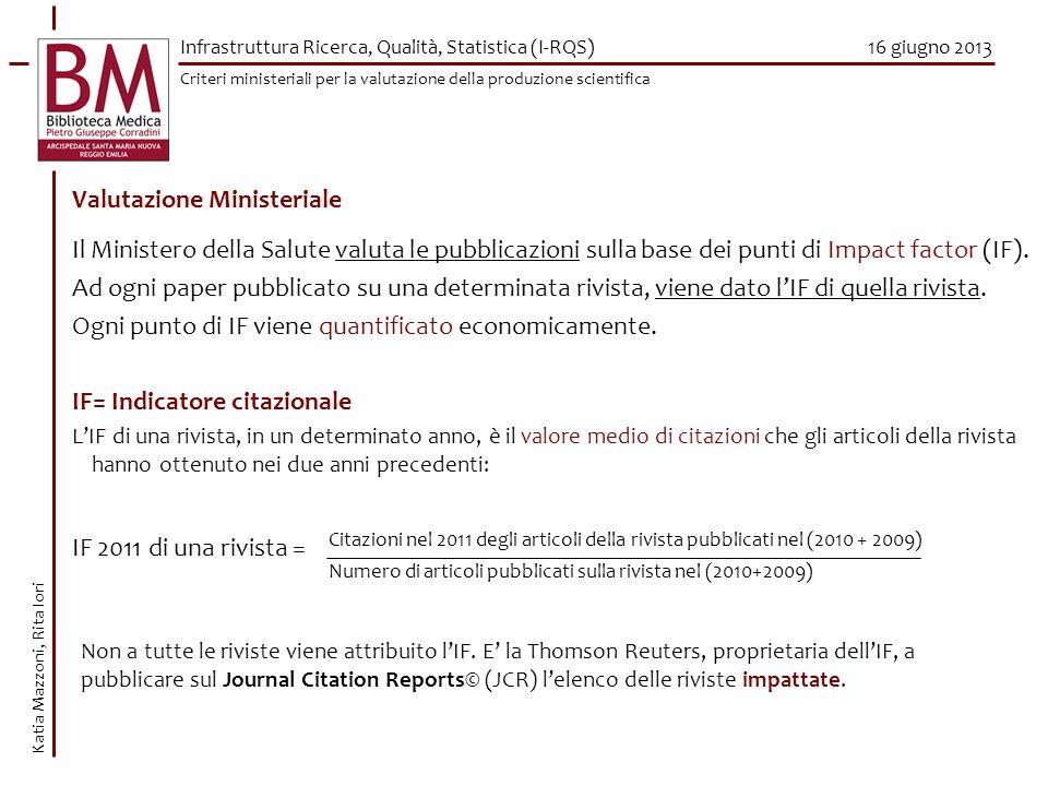 Citazioni nel 2011 degli articoli della rivista pubblicati nel (2010 + 2009) Numero di articoli pubblicati sulla rivista nel (2010+2009) Il Ministero