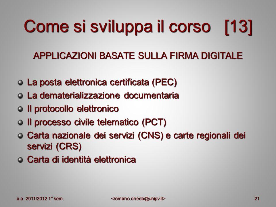21 Come si sviluppa il corso [13] APPLICAZIONI BASATE SULLA FIRMA DIGITALE La posta elettronica certificata (PEC) La dematerializzazione documentaria