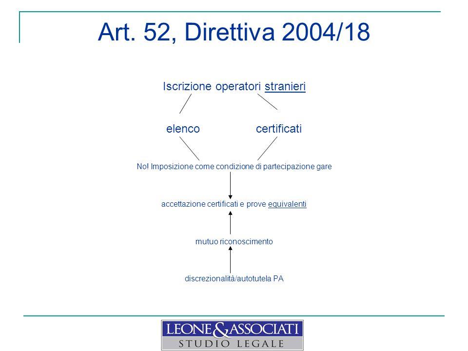 Art. 52, Direttiva 2004/18 Iscrizione operatori stranieri elenco certificati No! Imposizione come condizione di partecipazione gare accettazione certi
