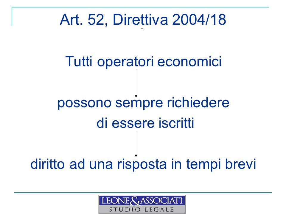 Art. 52, Direttiva 2004/18 Tutti operatori economici possono sempre richiedere di essere iscritti diritto ad una risposta in tempi brevi