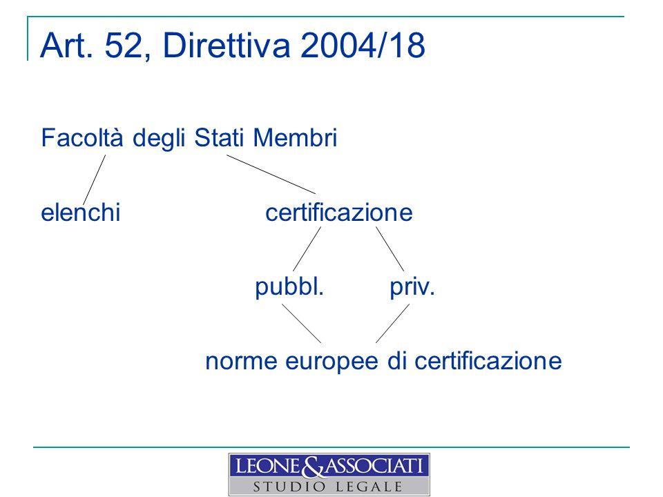 Art. 52, Direttiva 2004/18 Facoltà degli Stati Membri elenchi certificazione pubbl. priv. norme europee di certificazione