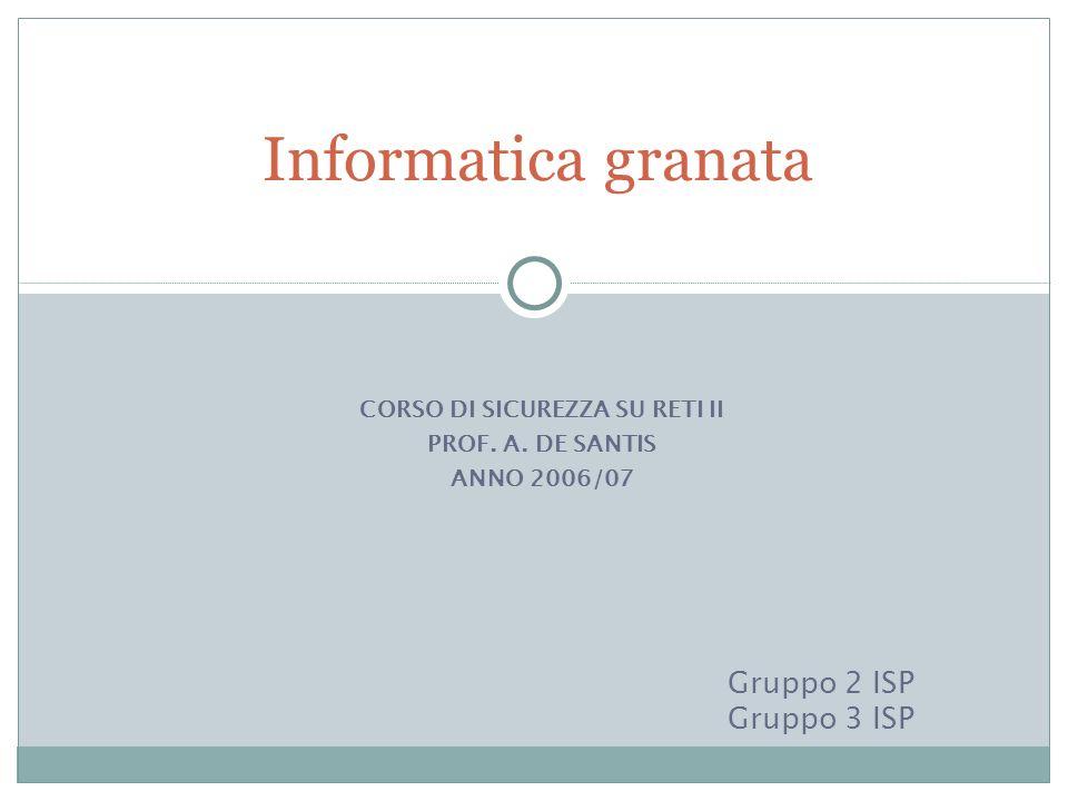 CORSO DI SICUREZZA SU RETI II PROF. A.