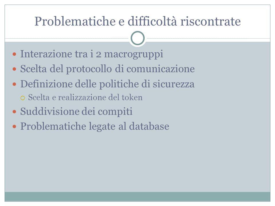 Problematiche e difficoltà riscontrate Interazione tra i 2 macrogruppi Scelta del protocollo di comunicazione Definizione delle politiche di sicurezza Scelta e realizzazione del token Suddivisione dei compiti Problematiche legate al database