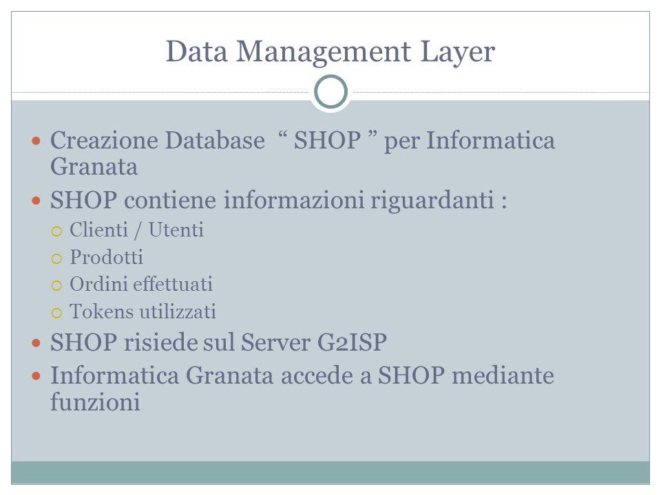 Data Management Layer Creazione Database SHOP per Informatica Granata SHOP contiene informazioni riguardanti : Clienti / Utenti Prodotti Ordini effettuati Tokens utilizzati SHOP risiede sul Server G2ISP Informatica Granata accede a SHOP mediante funzioni