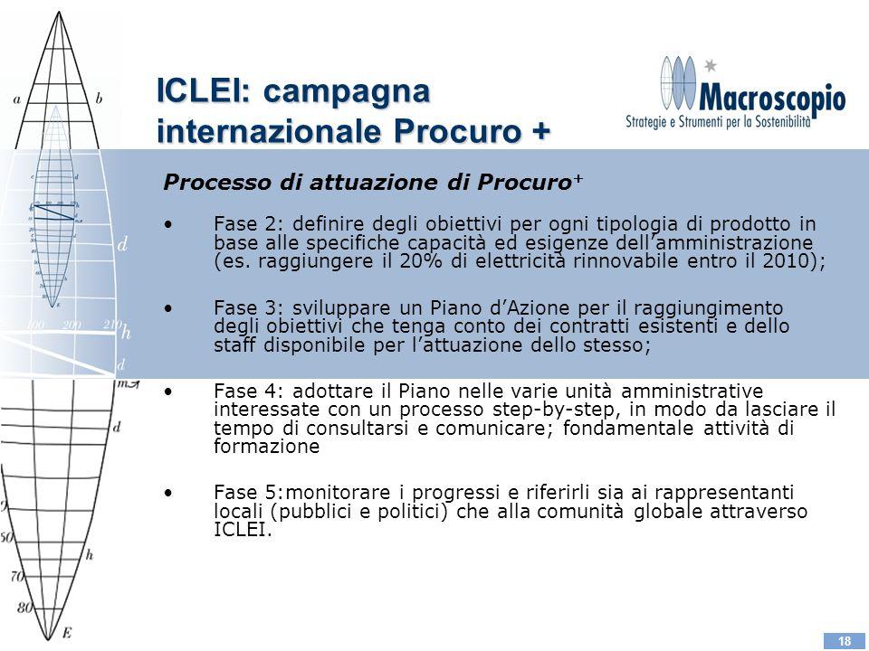 18 Processo di attuazione di Procuro + Fase 2: definire degli obiettivi per ogni tipologia di prodotto in base alle specifiche capacità ed esigenze dellamministrazione (es.