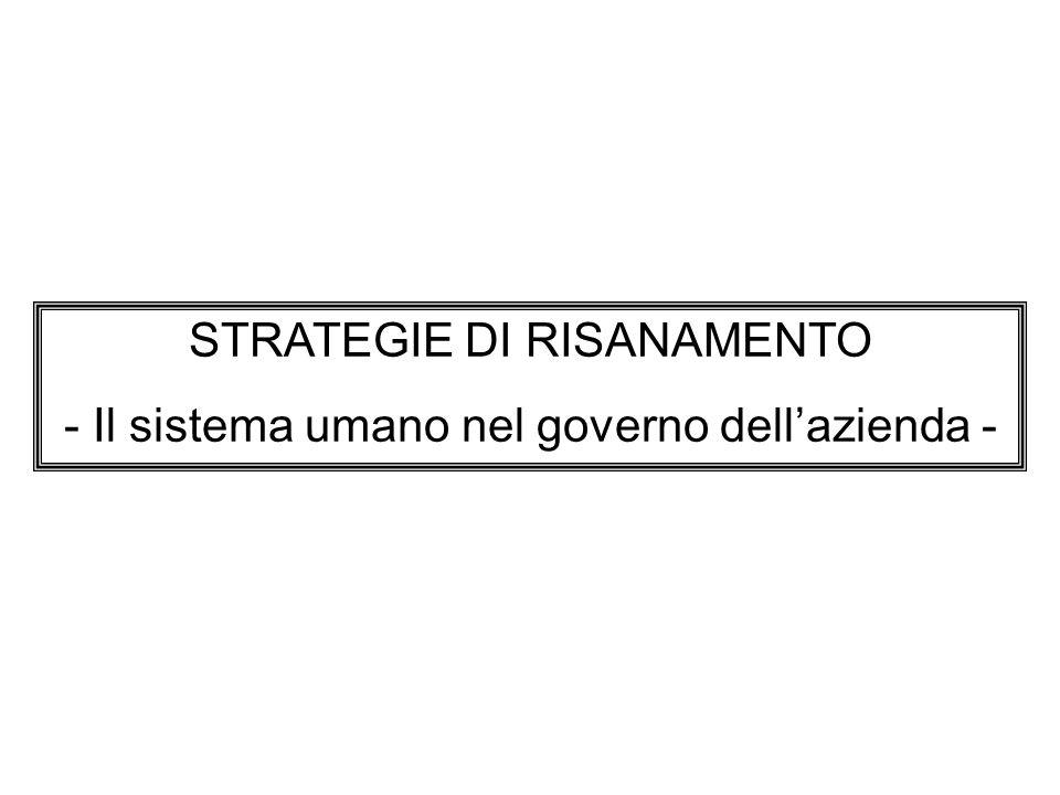 STRATEGIE DI RISANAMENTO - Il sistema umano nel governo dellazienda -