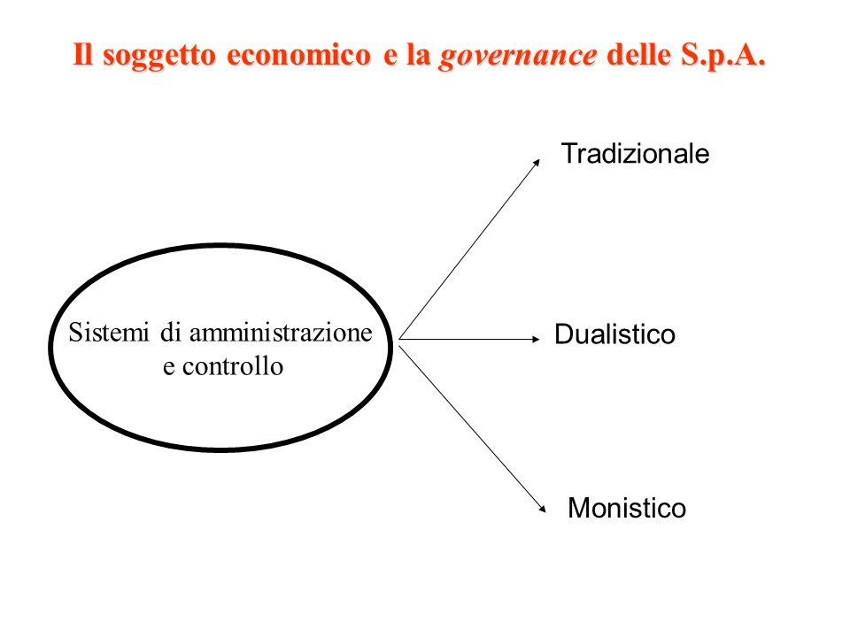 Il soggetto economico e la governance delle S.p.A. Sistemi di amministrazione e controllo Tradizionale Dualistico Monistico