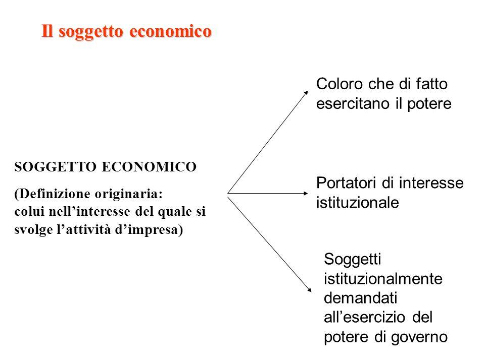 Il soggetto economico SOGGETTO ECONOMICO (Definizione originaria: colui nellinteresse del quale si svolge lattività dimpresa) Coloro che di fatto eser