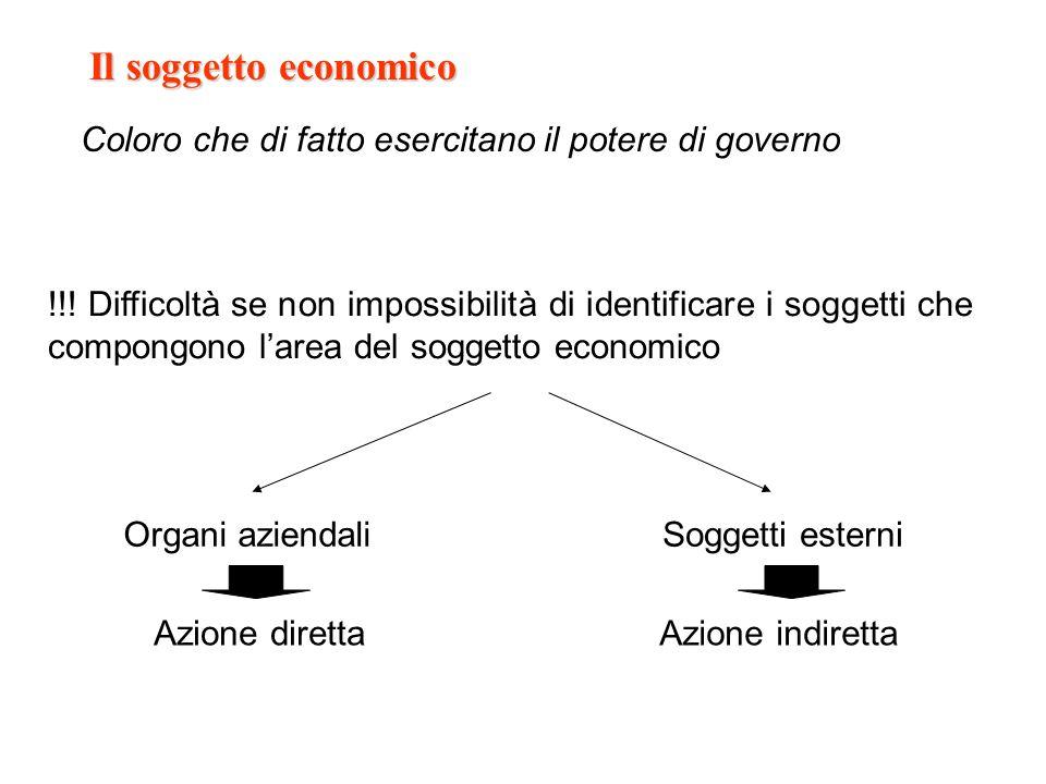 Il soggetto economico Portatori di interesse istituzionale !!.