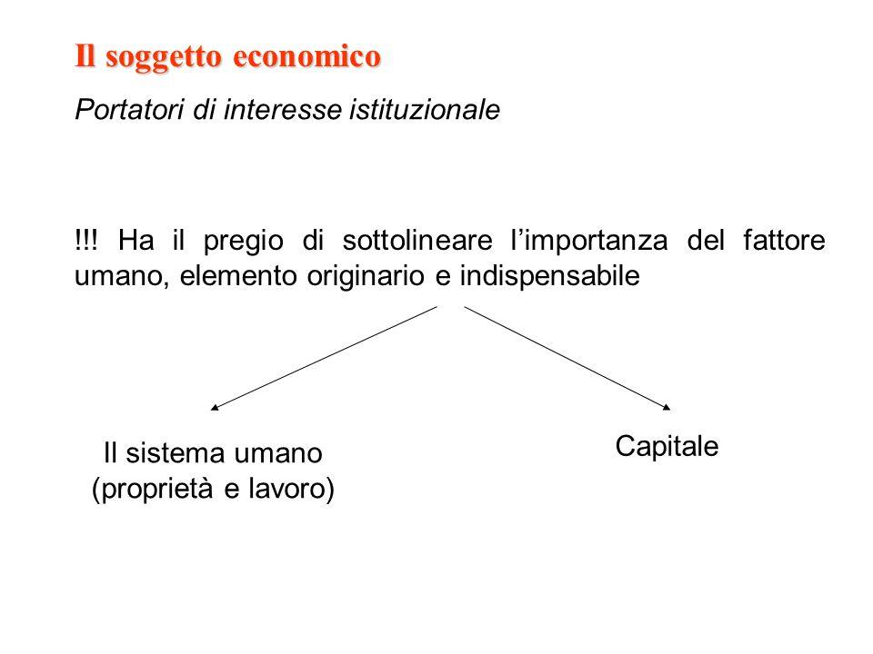 Il soggetto economico Soggetti istituzionalmente demandati allesercizio del potere di governo !!.