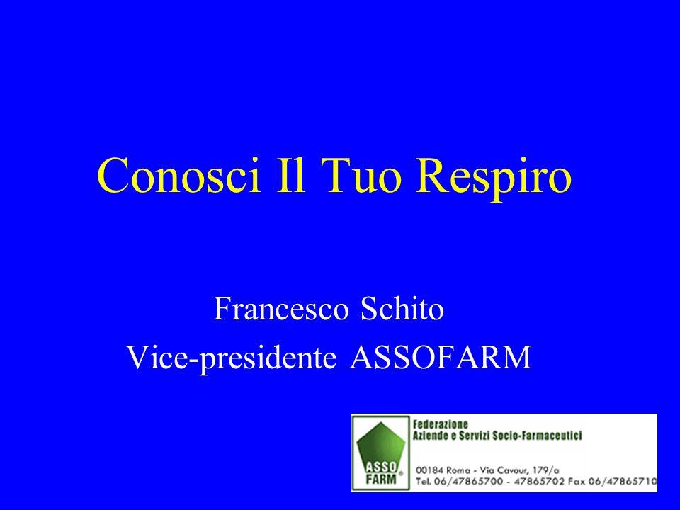 Conosci Il Tuo Respiro Francesco Schito Vice-presidente ASSOFARM