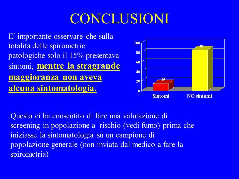 CONCLUSIONI E importante osservare che sulla totalità delle spirometrie patologiche solo il 15% presentava sintomi, mentre la stragrande maggioranza n