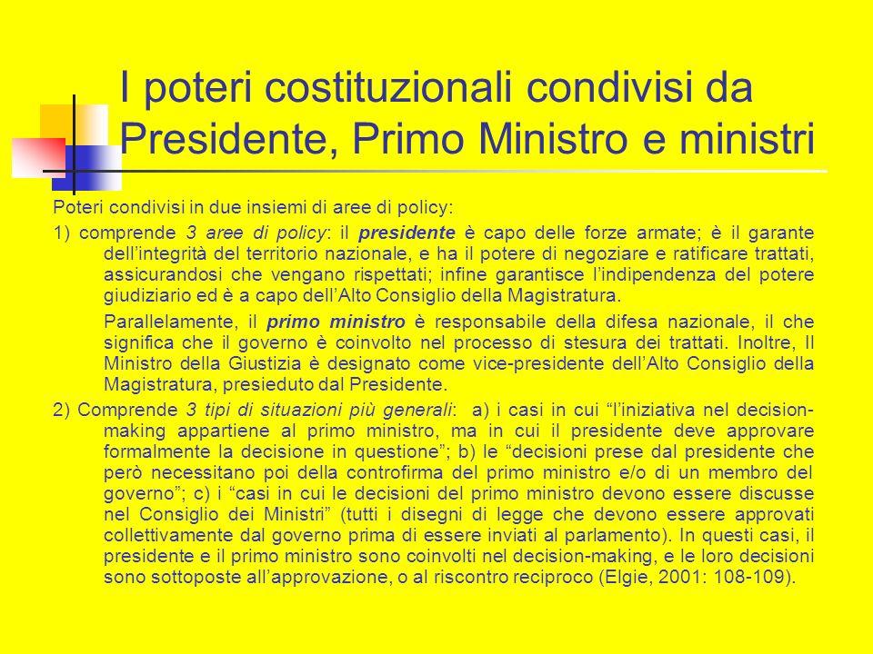 I poteri costituzionali condivisi da Presidente, Primo Ministro e ministri Poteri condivisi in due insiemi di aree di policy: 1) comprende 3 aree di p