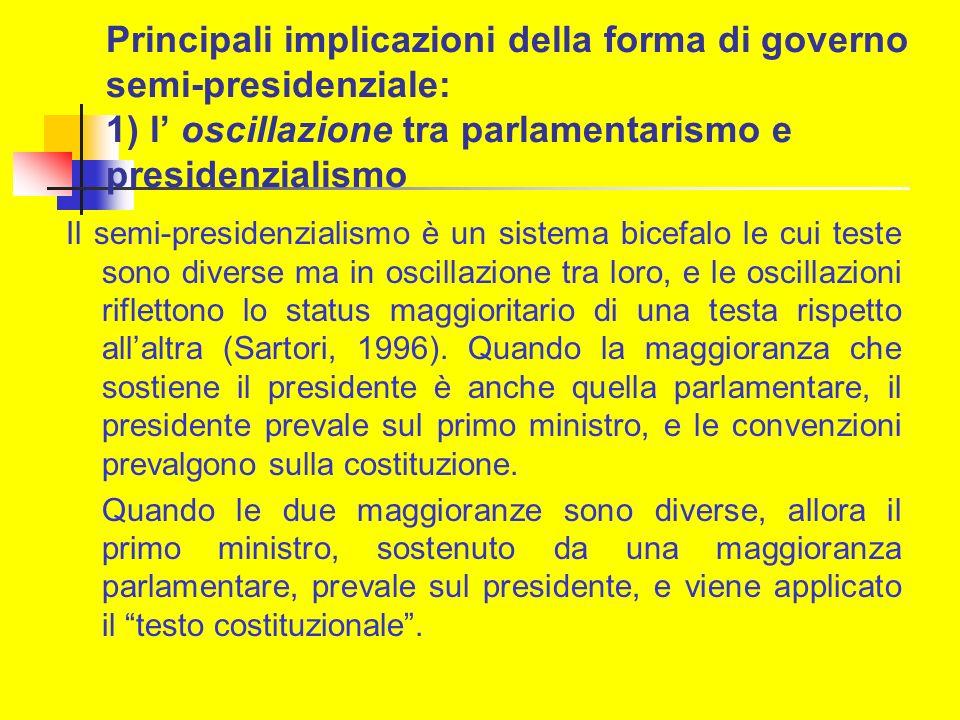 Principali implicazioni della forma di governo semi-presidenziale: 1) l oscillazione tra parlamentarismo e presidenzialismo Il semi-presidenzialismo è