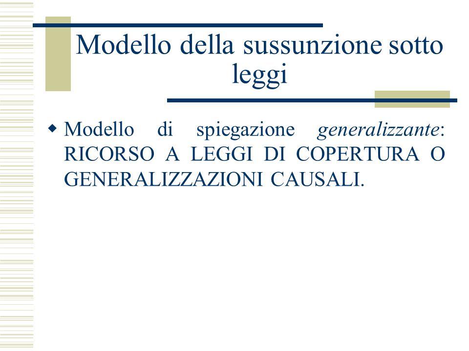 Modello della sussunzione sotto leggi Modello di spiegazione generalizzante: RICORSO A LEGGI DI COPERTURA O GENERALIZZAZIONI CAUSALI.