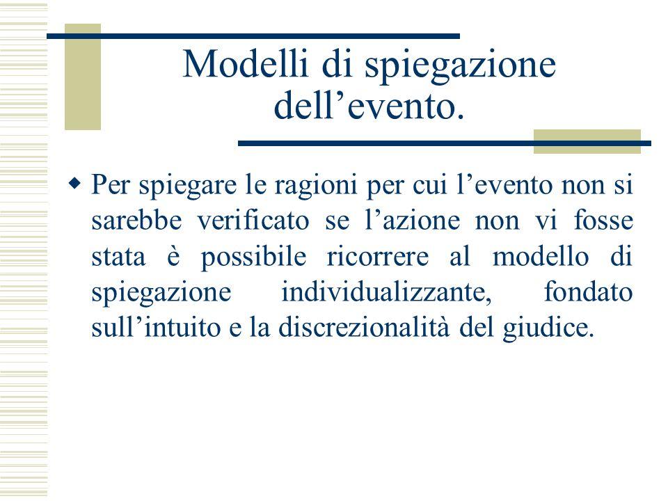 Descrizione dellevento Descrizione dellevento: evento in concreto, che si è verificato hic et nunc (in quelle condizioni di spazio e di tempo).