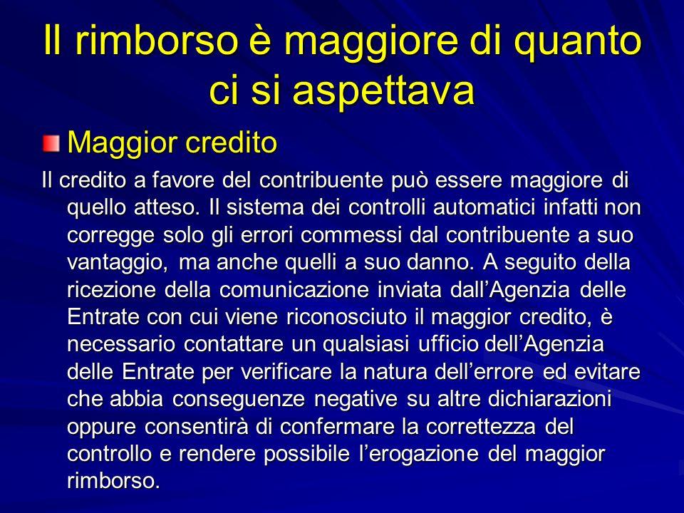 Il rimborso è maggiore di quanto ci si aspettava Maggior credito Il credito a favore del contribuente può essere maggiore di quello atteso.