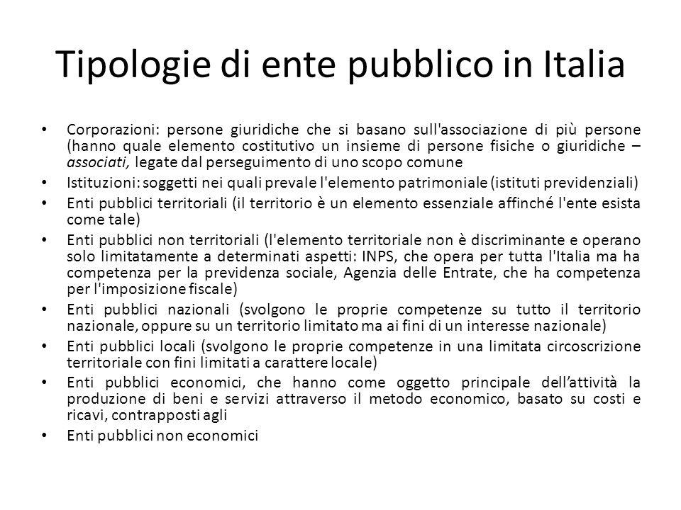 Tipologie di ente pubblico in Italia Corporazioni: persone giuridiche che si basano sull'associazione di più persone (hanno quale elemento costitutivo