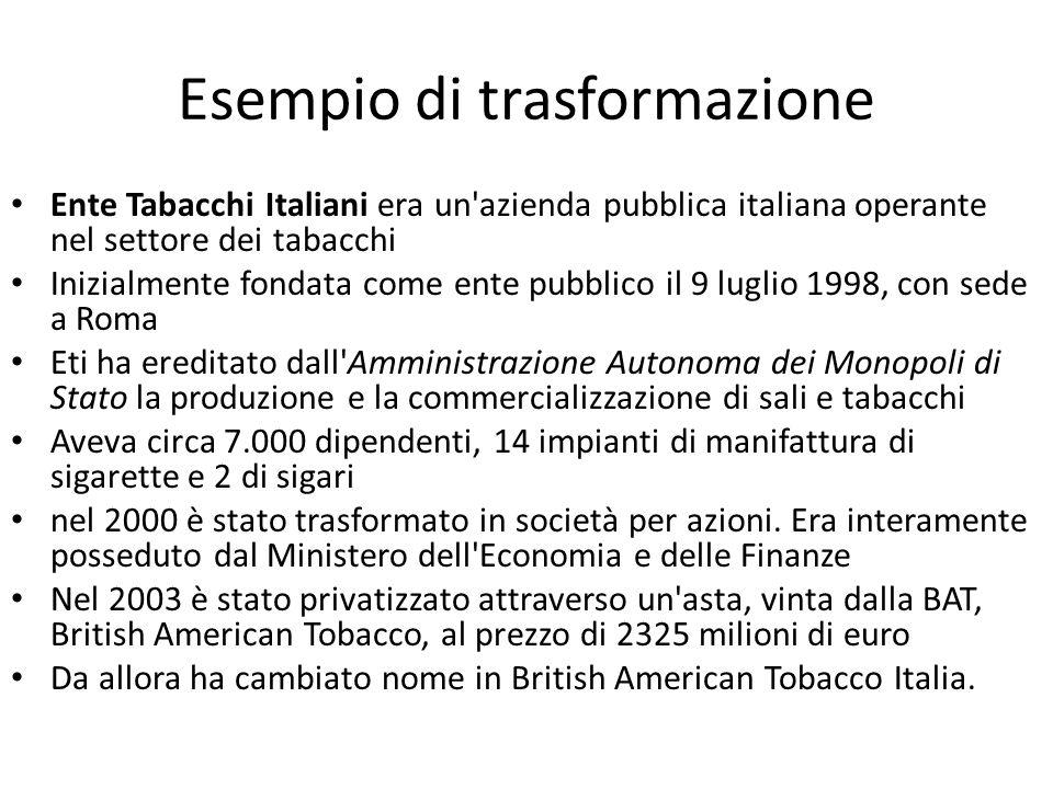 Esempio di trasformazione Ente Tabacchi Italiani era un azienda pubblica italiana operante nel settore dei tabacchi Inizialmente fondata come ente pubblico il 9 luglio 1998, con sede a Roma Eti ha ereditato dall Amministrazione Autonoma dei Monopoli di Stato la produzione e la commercializzazione di sali e tabacchi Aveva circa 7.000 dipendenti, 14 impianti di manifattura di sigarette e 2 di sigari nel 2000 è stato trasformato in società per azioni.