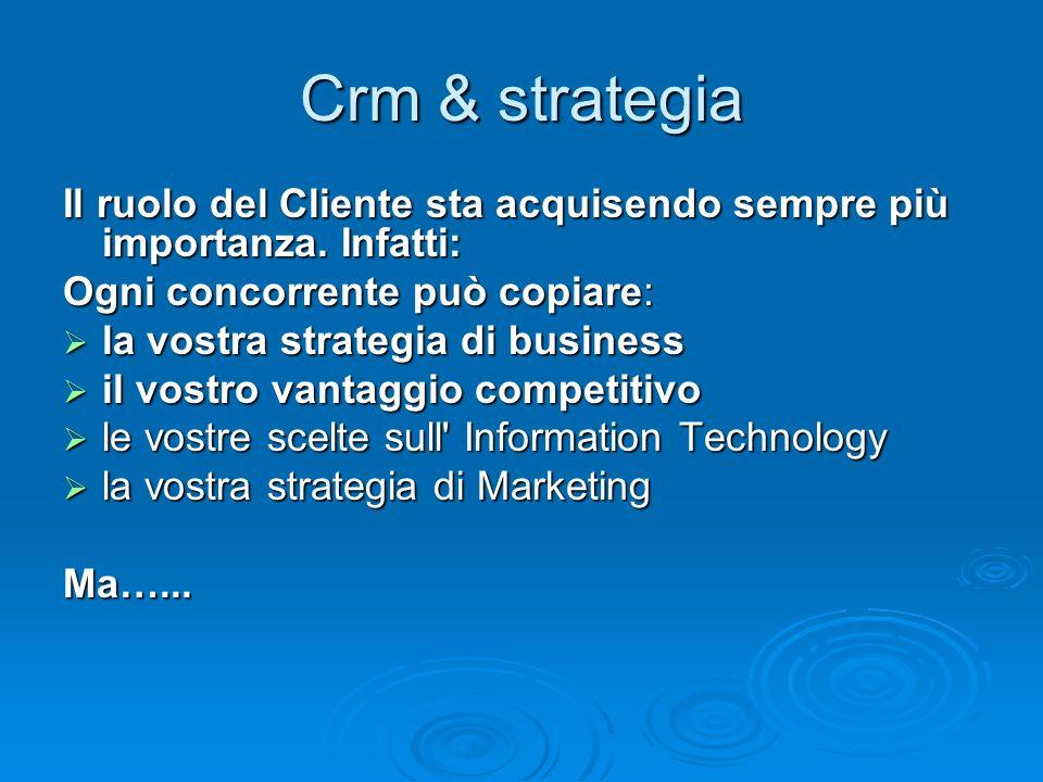 Crm & strategia Il ruolo del Cliente sta acquisendo sempre più importanza. Infatti: Ogni concorrente può copiare: la vostra strategia di business la v