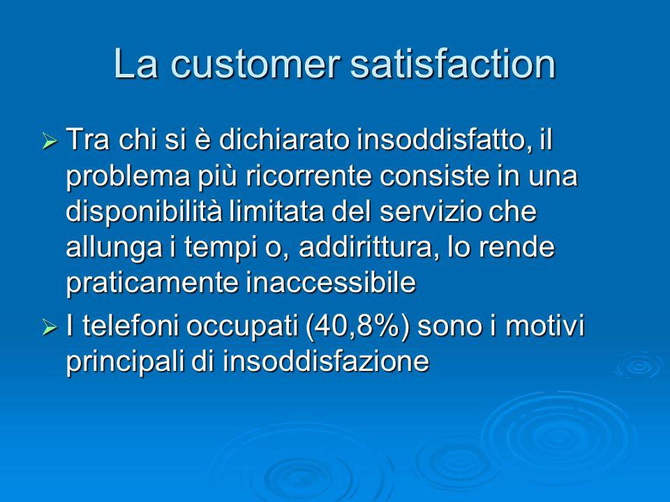 La customer satisfaction Tra chi si è dichiarato insoddisfatto, il problema più ricorrente consiste in una disponibilità limitata del servizio che all